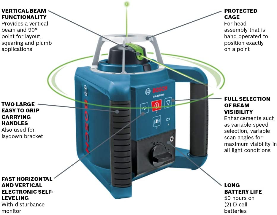 Bosch Self-Leveling Green Rotary Laser with Layout Beam GRL300HVG on generator wiring connectors, generator plug diagram, generator oil diagram, generator rotor diagram, generator fuel system diagram, automotive generator diagram, circuit diagram, generator hook up diagram, dc armature winding diagram, electric generator diagram, generator schematic diagram, generator connection diagram, rv trailer wire diagram, generator relay diagram, generator radiator diagram, generator building diagram, generator solenoid diagram, home generator diagram, generator exciter diagram, how does a microwave work diagram,