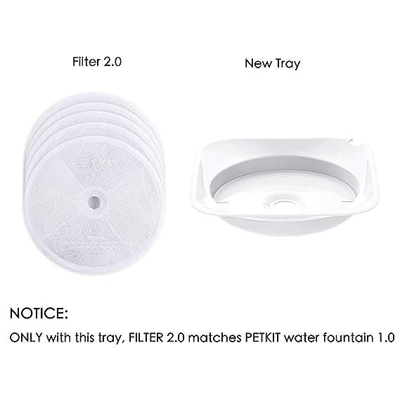 PETKIT New Tray for EVERSWEET Water Fountain1.0: Amazon.es: Productos para mascotas