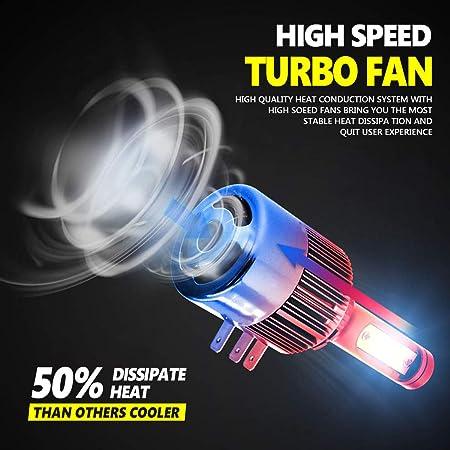 6500K King Showden anti-errore Canbus colore bianco abbagliante e DRL 80W 9600 lm Set di 2 lampadine LED H15 plug and play