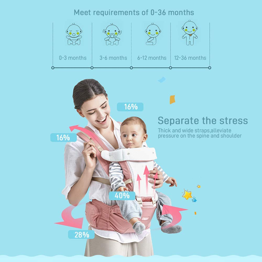 Kidshome Baby Carrier 4-in-1 Ergonomic Baby Hipseat Front Facing Carrier Detachable Comfortable for 0-3 Years Baby grey