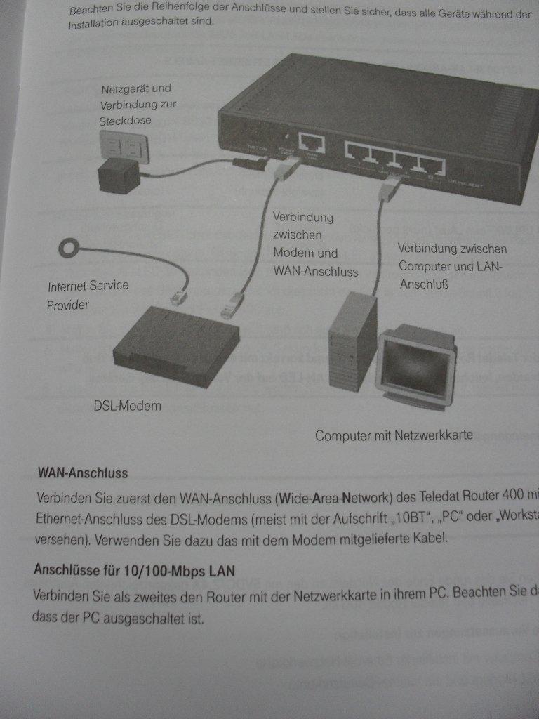 Telekom TELEDAT Router 400 4 PORT SWITCH: Amazon.de: Computer & Zubehör