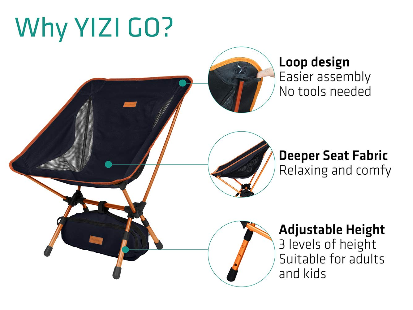 Heavy Duty 300 lb Capacity Compact Ultralight Folding Backpacking Chairs in a Carry Bag Trekology YIZI Go Portable Camping Chair Adjustable Height