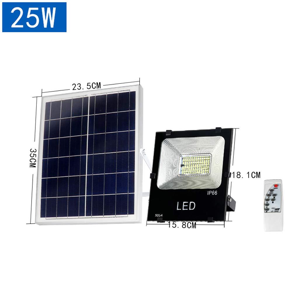 Luce di sicurezza esterna del proiettore solare del proiettore, dimming di sincronizzazione impermeabile dell'alluminio IP66 (voltaggio   25W)