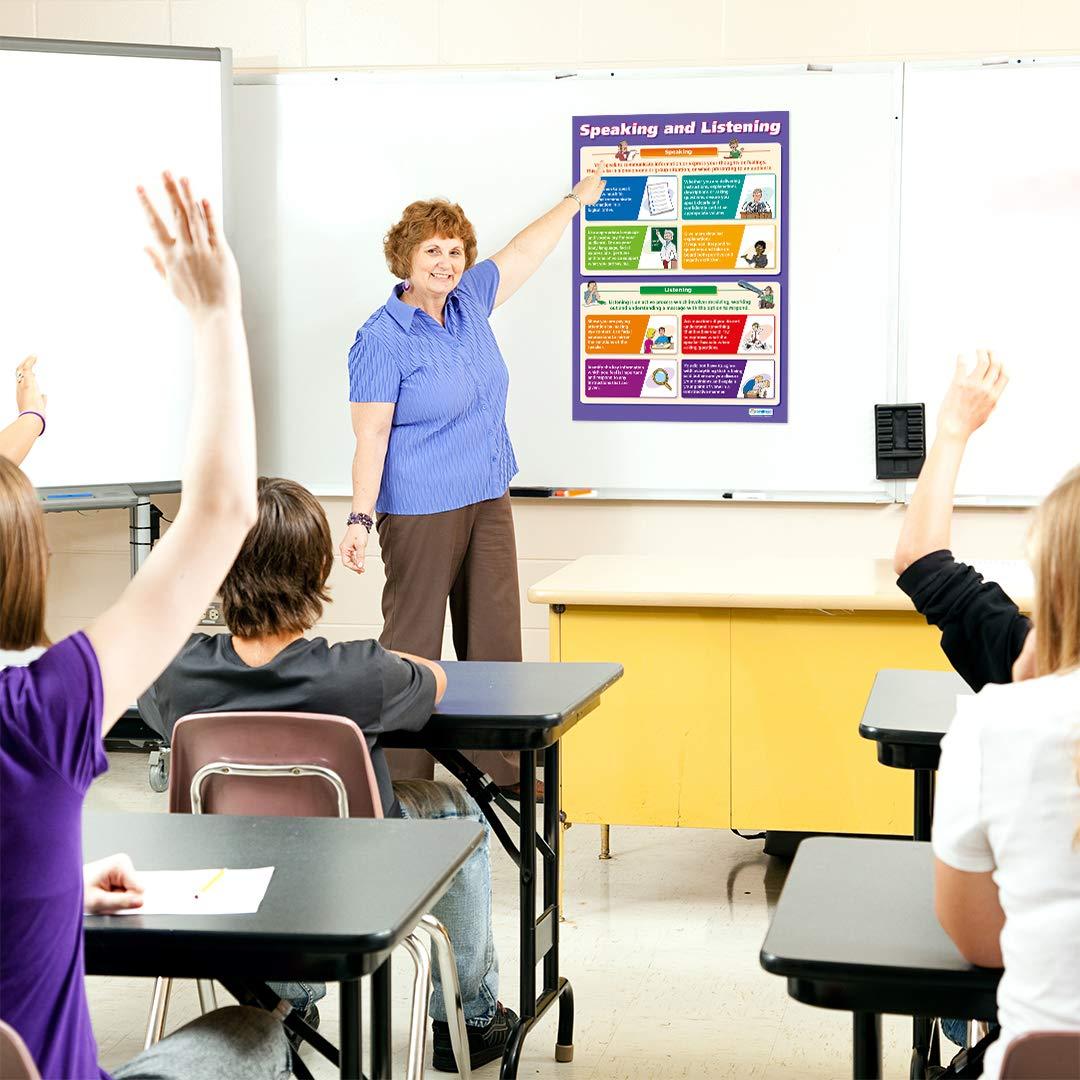 Daydream Skills Education Educational Parlare Y Escucharfunctional 8wOPn0k