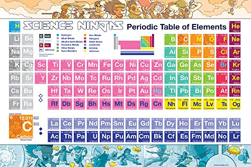 """Science Ninjas: Periodic Table of Elements with NEW ELEMENTS! - 24"""" x 36"""" Colorful Poster"""