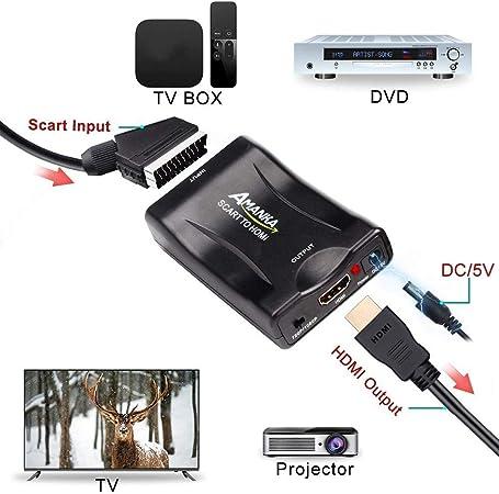 AMANKA - Conversor de euroconector a HDMI, adaptador audio estéreo HD Vídeo Compuesto, para Sky HD, Blu Ray, DVD, Apple TV, PS3, con Cable de alimentación USB: Amazon.es: Electrónica