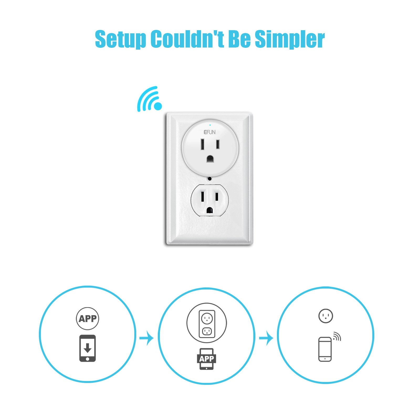 EFUN SH330W 2 PACK Wi-Fi Smart Plug Outlet,No Hub Required,Overload Protection,Fire Retardant Material,Space Saving,Works with Alexa and Google Assistant by EFUN (Image #2)