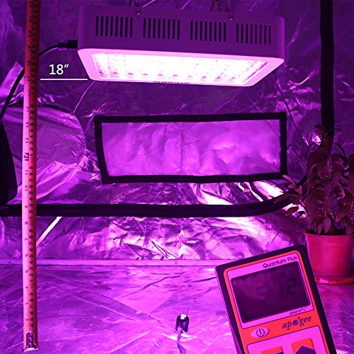61QBIIW1ylL - HIGROW Optical Lens-Series 300W Full Spectrum LED Grow Light for Indoor Plants Veg and Flower, Garden Greenhouse Hydroponic Grow Lights. (12-Band, 5W/LED)