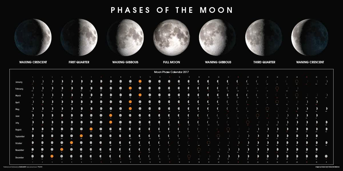 Phases of The Moon Calendar 2017 Educational Classroom Space Print (Unframed 12x24 Poster)