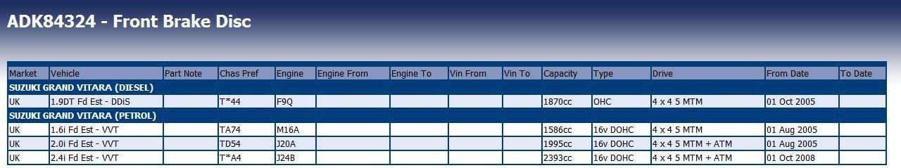 2 Bremsscheiben Blue Print ADK84324 Bremsscheibensatz