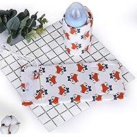 Docooler USB Bottle Warmer Heater Sleeve 40℃ Constant Temperature Portable Milk Heating Insulation Feeding Bottle Cover…