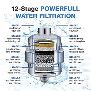Shower Filter High Output Premium Hard Water Softener With 2 Replacement 12-stage Cartridge Improves Skin And Hair Health Best Water Filter For Any Faucet Shower Head And Handheld Shower or RV Chrome