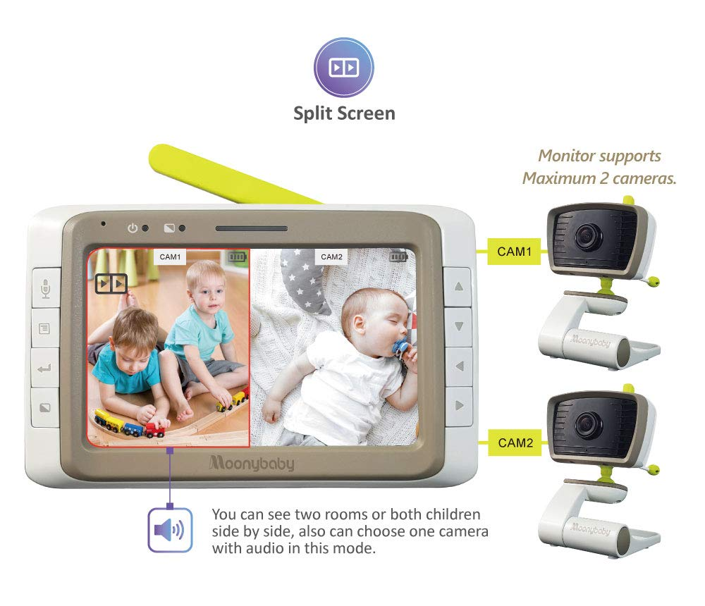 MoonyBaby Split Screen, Wide Angle, Two Cameras System Video Baby Monitor with 5 LCD, Automatic Night Vision, Temperature Monitoring, Two Way Talkback (MANUALLY Rotated Camera) iModesty Technology Corp. Moonybaby 55935 BV-2T