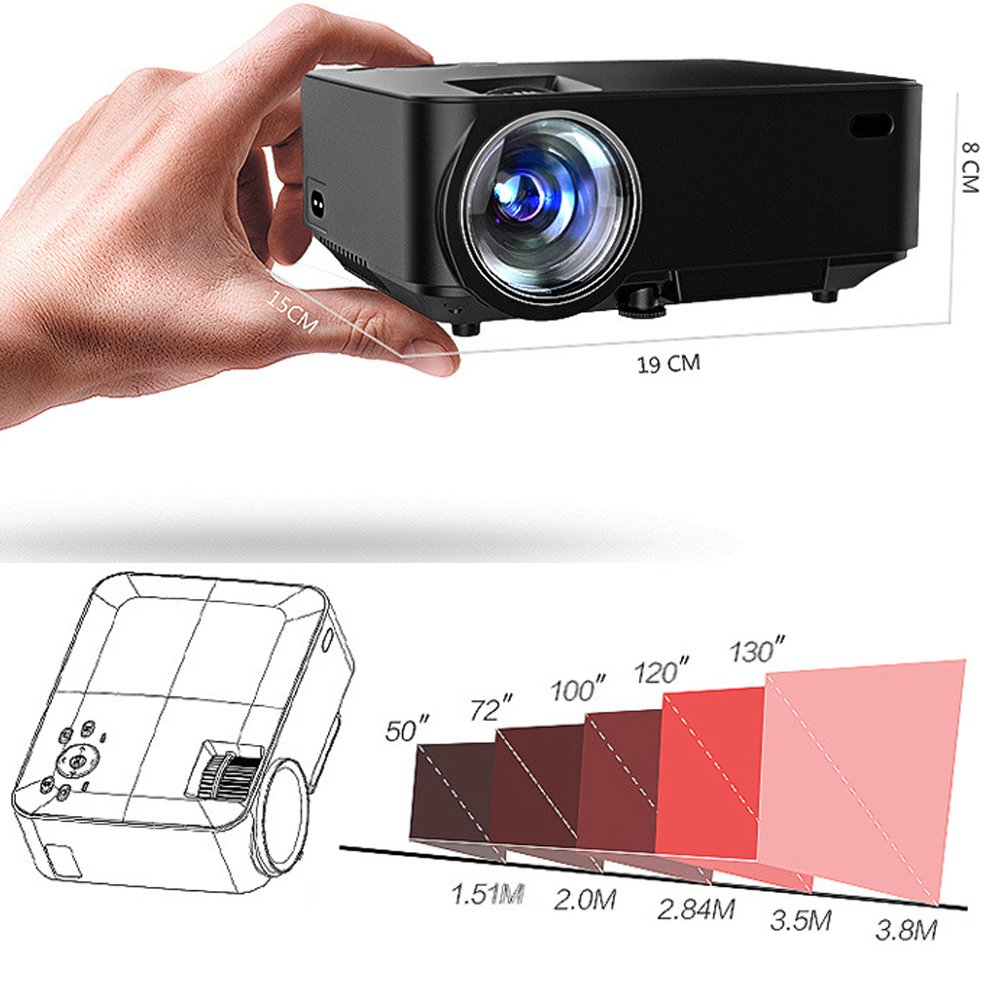 Aero Snail T30 1800 Lumens Mini Portable Video Projector(Warranty Included), Multimedia Home Theater, Support 1080P HDMI USB SD Card VGA AV for Blu-Ray DVD Player, PC, Laptop, Xbox PS3 PS4 HD Games by Aero Snail (Image #6)