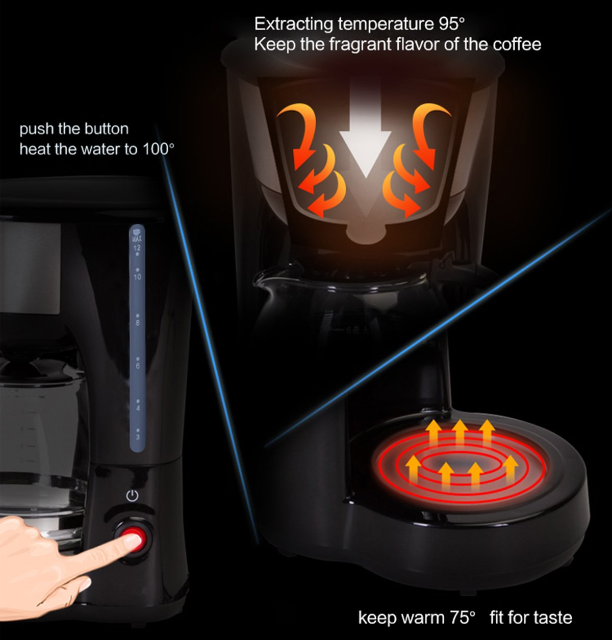 Coffee Make 12-Cup Drip Coffeemakerr,ZuoAn With Glass Coffee Pot and Reusable Mesh Filter, Stainless Steel Coffee Machine,Black Large Capacity, CM-601 Black+Red (Black+Red) by ZUOAN (Image #3)