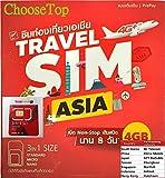 Travel Sim Asia 4 GB Non-stop internet in 14 Countries Korea, Taiwan, HK, China...