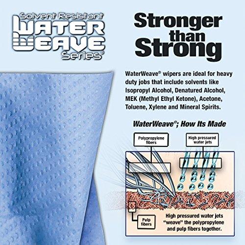 Sellars 78100 ToolBox T700 WaterWeave Polypropylene/Cellulose Fiber Quarterfold Wiper, 13'' Length x 12-1/2'' Width, White (16 Bundles of 38 Sheets)