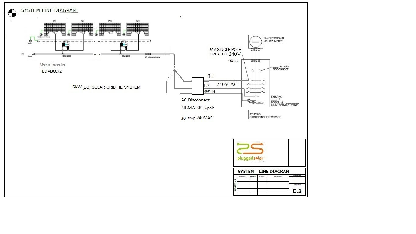 Amazon.com : Plugged Solar 5KW Grid-tie Kit. Ground Mounting for Solar  Panel. High Rating Micro-Inverters : Garden & Outdoor