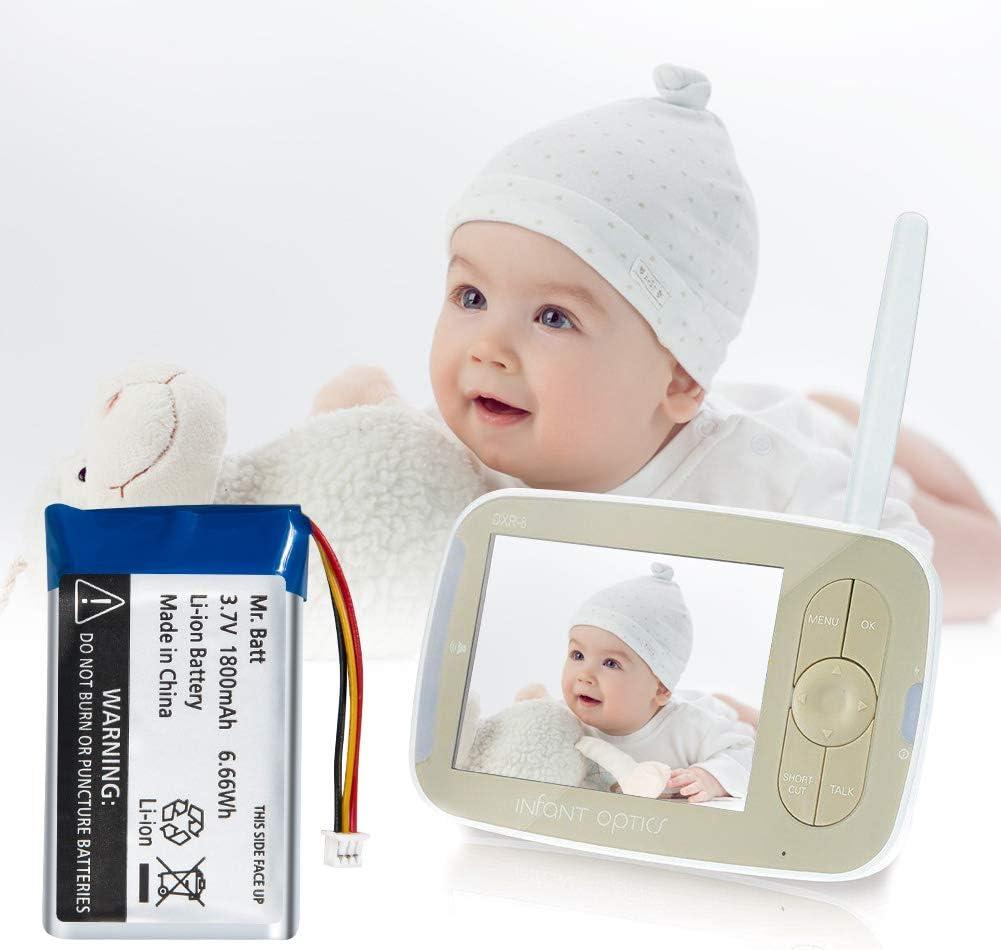 Mr.Batt Replacement Battery for Infant Optics DXR-8 Video Baby Monitors 1800mAh