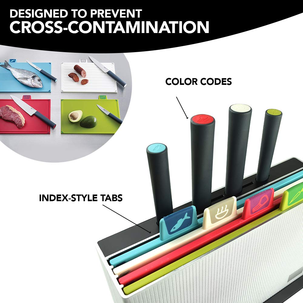 #1 Kitchen Cutting Board Set Organizer(4-Piece Set)with 4 Ultra Sharp Chef Knives, BPA Free, Dishwasher Safe, Juice Grooves, Color-Coded cutting mat with Food Icons-Meat Vegetables Seafood Cooked Food