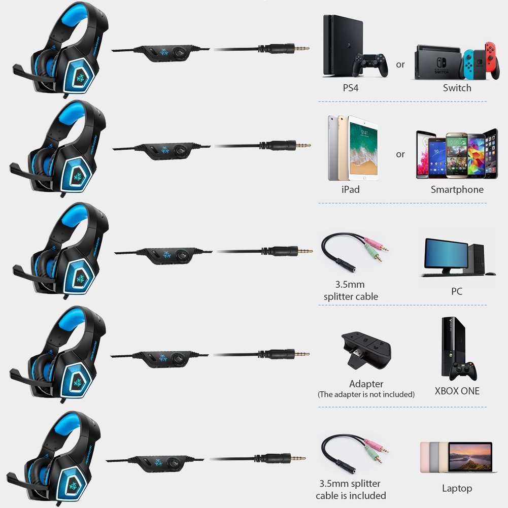 Fuleadture Gaming Headset for PS4 Xbox One, PC Gaming Headset with Mic, Noise Cancelling Over Ear Headphones with LED Light, Bass Surround, Soft Memory Earmuffs for Laptop Mac Nintendo Switch Games by Fuleadture (Image #6)