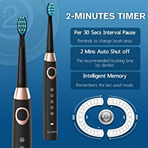 5 Modes Electric Toothbrush Sonic Rechargeable Toothbrushes for Teens, Adults and People with Braces,Teeth whitening toothbrush, Waterproof USB Toothbrush with Smart Timer and 4 Brush Heads, Black (Color: 508 Black, Tamaño: Electric Toothbrush)