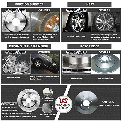 (Front) 2pcs Drilled Slotted Brake Rotors & 4pcs Brake Ceramic Pads - Combo Brake Kit for Land Rover LR3 2005-2009 (V8 Models ONLY)/Land Rover Range Rover Sport, Fits 2006 Land Rover by CENCORE (Image #6)