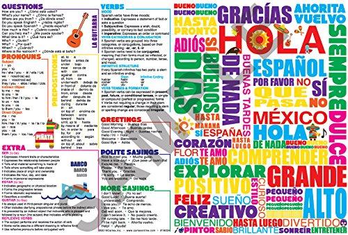 Amazon.com: Spanish Colorful Words Folder (5 Folders): Industrial & Scientific