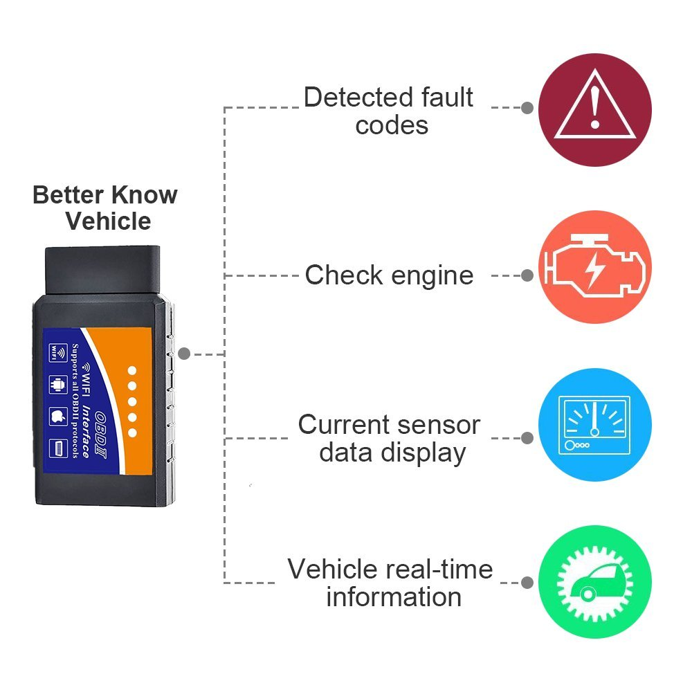 DOSNTO Car Wifi OBD2, Wireless ODB 2 Scanner, Wifi Diagnostic OBDII Reader/Scanner, Features 3000 Code Database, Check Engine Light Code Reader Diagnostic Scanner for Android And IOS by DOSNTO (Image #2)