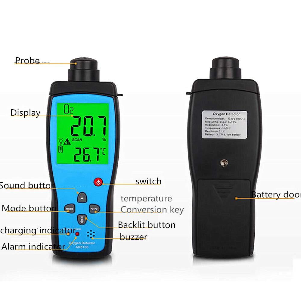 Oxígeno portátil O2 medidor de gas detector de alarma de gas detector 0~25% VOL: Amazon.es: Salud y cuidado personal