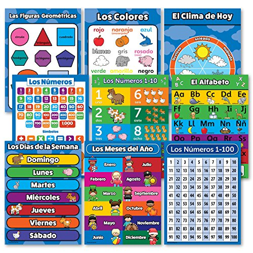 Spanish Toddler Learning Poster Kit - 9 Educational Preschool Charts, ABC - Alphabet, Numbers 1-10, Shapes, Colors, Numbers 1-100, Days of the Week, Months of the Year, Español Alfabeto - Abecedario Abc Kit