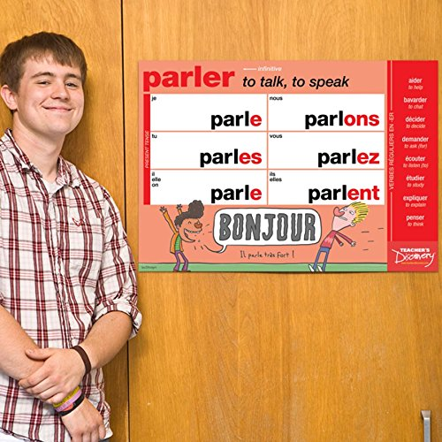 french verb poster