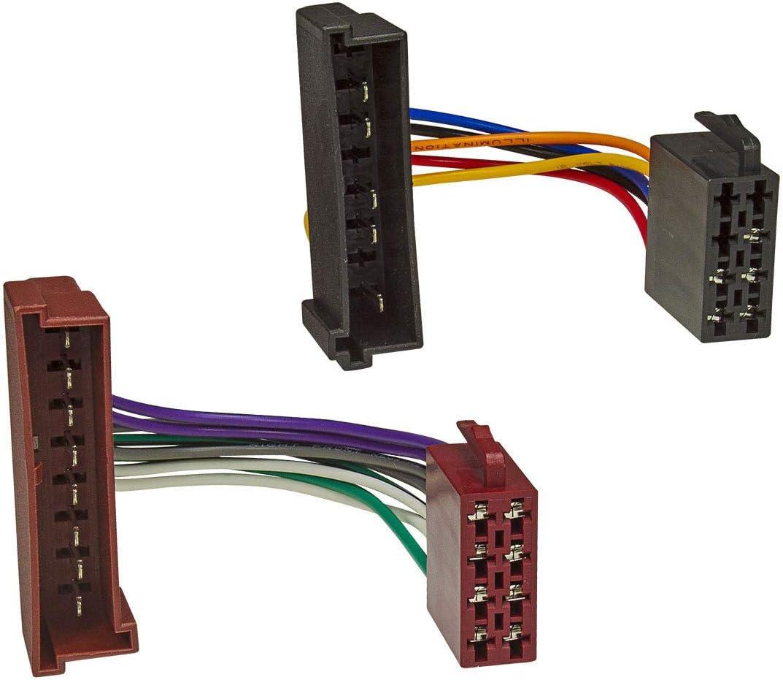 Tomzz Audio 2415 012 Radioblende Set Kompatibel Mit Elektronik