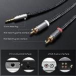 Cavo-RCA-Jack-2MVICTECK-Nylon-intrecciato-Cavo-Adattatore-35mm-a-2RCA-Maschio-Audio-Stereo-Jack-per-Connessione-tra-Telefono-MP3-Player-ad-Altoparlante-Amplificatore-DVD-Home-Theater