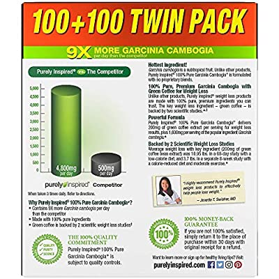 Purely Inspired Garcinia Cambogia Extract Weight Loss Supplement with Green Coffee, 1600mg Caplets, 100 Count, Pack of 2