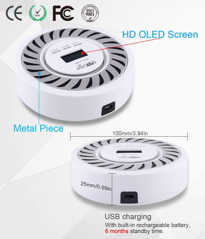Detector de CO Alarma de monóxido de Carbono, Sensor electroquímico Batería de Litio Recargable CO Probador de Gas, USB Enchufe Monitor de CO con Pantalla ...