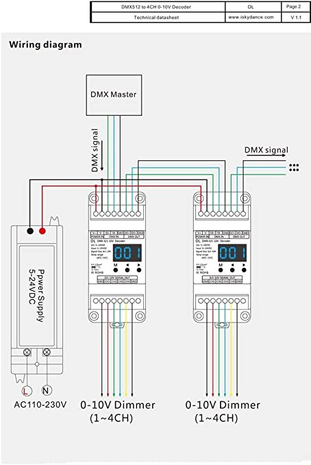 Amazon Com Dmx512 To 4ch 0 10v Decoder 0 10v Led Dimmer Dmx512 Signal To 0 10v Signal Rgb Rgbw Controller 4 Channel Dimmer 5 24v Musical Instruments