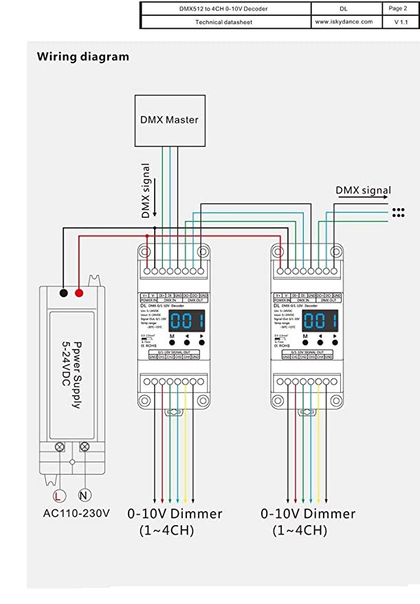 DMX512 to 4CH 0-10V Decoder 0-10V LED Dimmer DMX512 Signal ... on midi wiring, light wiring, dry contact wiring, dimmer wiring, dmx wiring, pnp wiring, rs-485 wiring, strain gauge wiring, npn wiring, rs-232 wiring, fluorescent wiring, relay wiring, 4-20ma wiring,