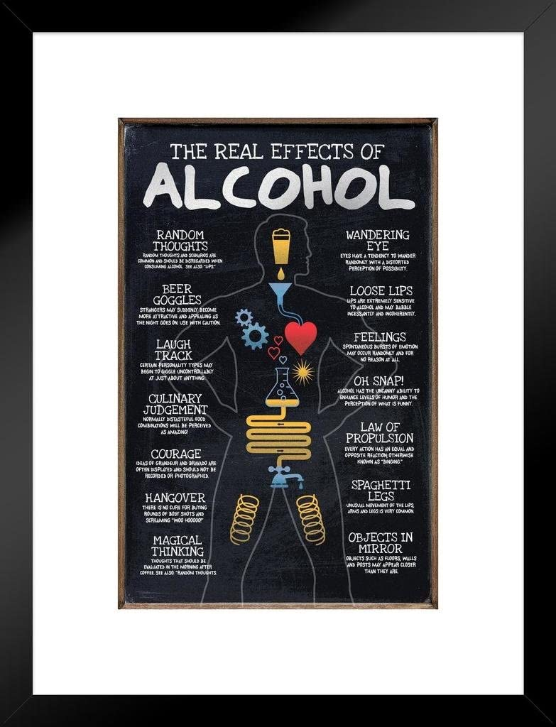 Drinking Beer Funny Humor College Dorm POSTER We Must Know Our Limits
