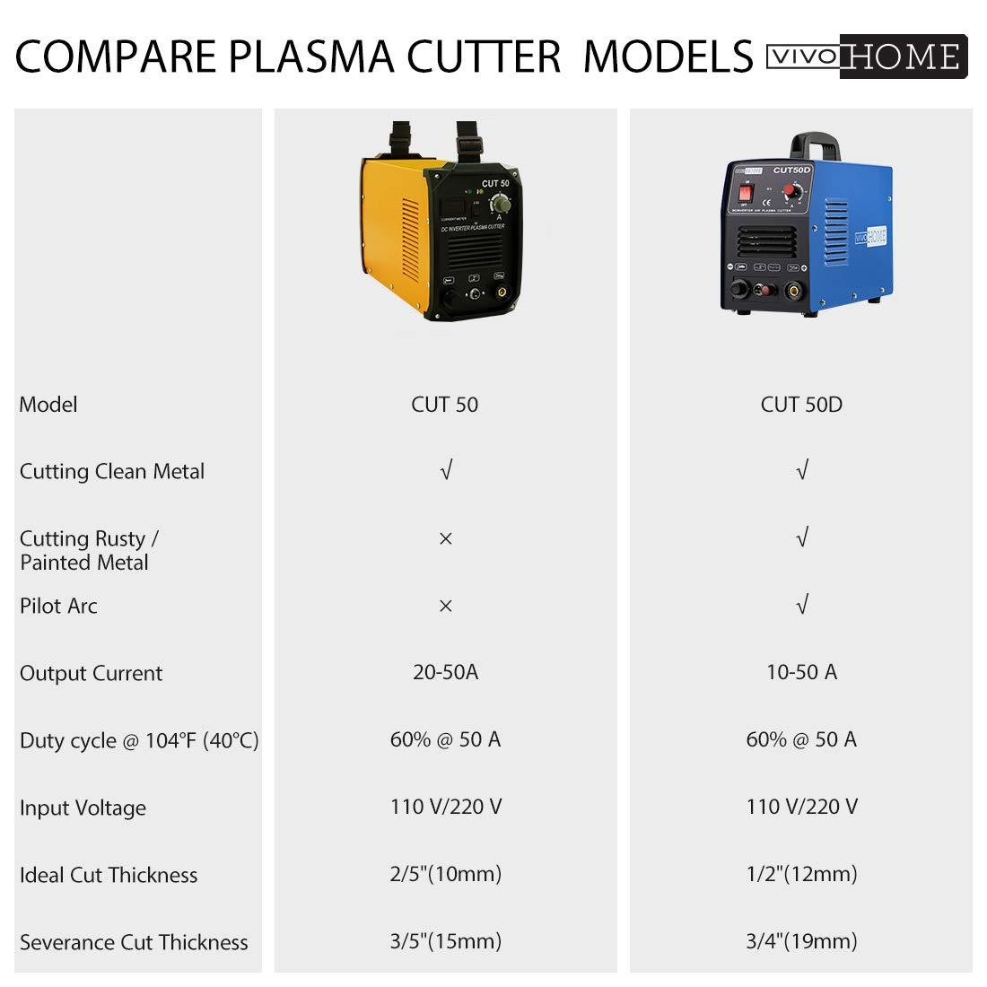 VIVOHOME DC Inverter Plasma Cutter Cutting Machine Dual Voltage 110V/220V CUT-50 by VIVOHOME (Image #6)