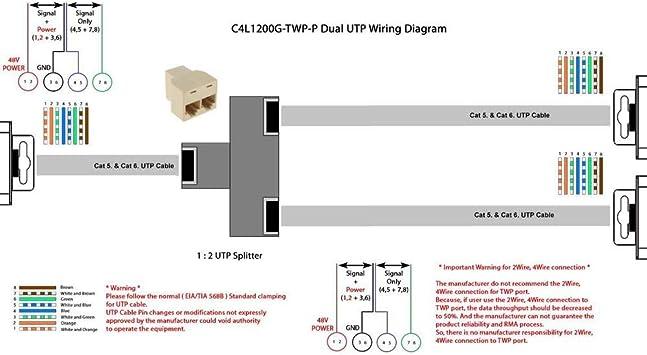 Renkforce Rf 3395608 Netzwerkverlängerung 2 Draht Computer Zubehör