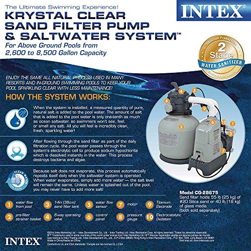 Intex 28675eg krystal clear 1500 gph sand filter pump - Salt water pumps for swimming pools ...