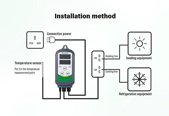 Inkbird Termostato controlador de temperatura digital, enchufe tipo G (Reino Unido), doble relé: Amazon.es: Hogar