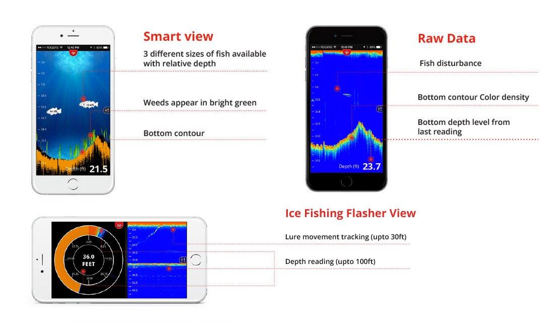FishHunter Military Grade Portable Fish Finder 3.0