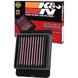 K&N Engine Air Filter: High Performance, Powersport Air Filter: Fits 2015-2020 YAMAHA (YZF R3, ABS, Monster Energy Yamaha Mot