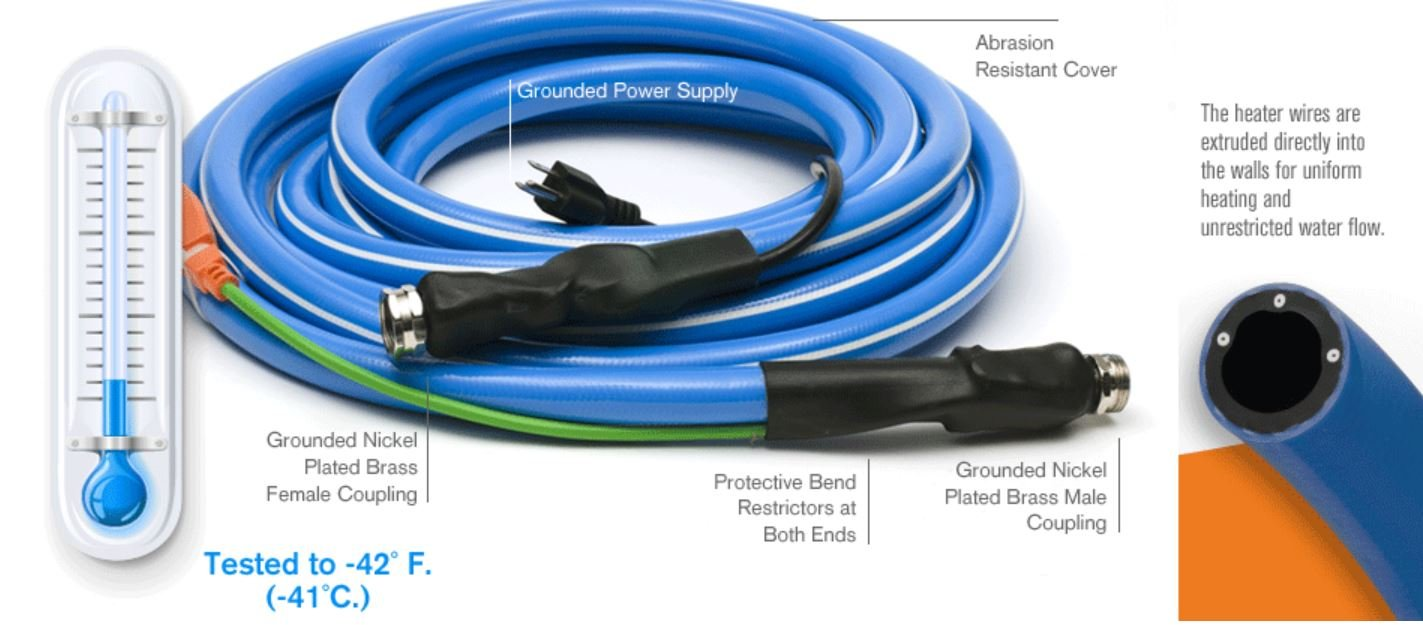 Pirit PWL-03-50 50-Feet Heated Hose