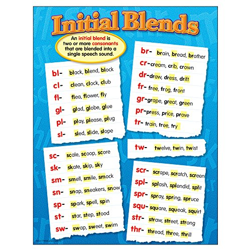 blends chart - 9