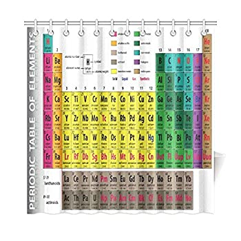 InterestPrint Periodic Table of Elements Chart Chemistry Design Fabric Shower Curtain 72 X 72 Inches