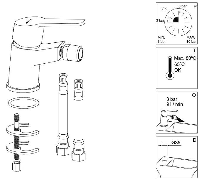 Grifo de ducha monomando Panam EVO Xtreme: Amazon.es: Bricolaje y herramientas
