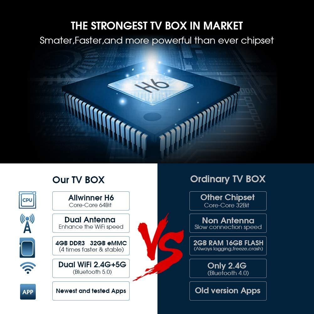 PHANTIO TX6 Android 9 0 Smart TV Box : JIO TV Hotstar WiFi2 4G BT4 0  Quad-Core 3D 4K Ultra HD, H 265 Decoding, USB3 0 Airtel TV Netflix YouTube  and